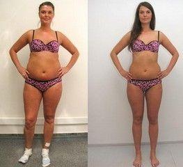 Дієта для ледачих: мінус 12 кг за 2 тижні. Відгуки та фото схудлих до і після, всього за 14 днів!