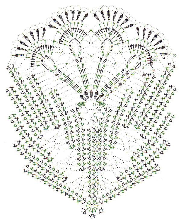 Ажурна серветка гачком: схема