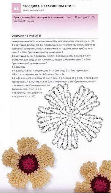 Опис в`язання та схема гвоздики гачком