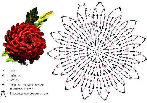 Схема в`язання квітки гачком