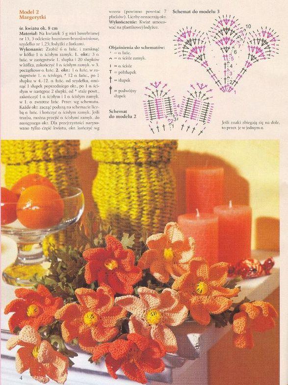 Схема в`язання квітки маргаритка гачком